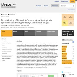 Direct Viewing of Dyslexics' Compensatory Strategies in Speech in Noise Using Auditory Classification Images