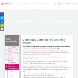 Conscious Competence Model – BusinessBalls.com