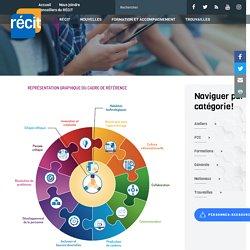 Cadre de référence de la compétence numérique, continuum et guide pédagogique - RÉCIT