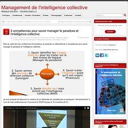 4 compétences pour savoir manager le paradoxe et l'intelligence collective