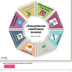 L'évaluation par compétences en classe d'HGEMC by lapasserellehgec on Genially