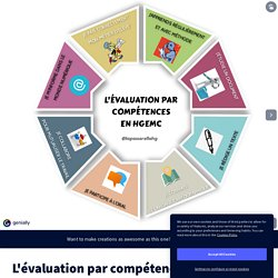 Intro cours collège