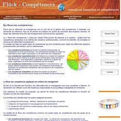 La Roue des compétences > Méthode et outil reconnus de la GPEC