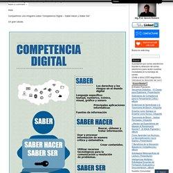 Competencia Digital – Saber Hacer y Saber Ser