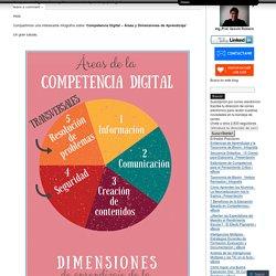 Competencia Digital – Áreas y Dimensiones de Aprendizaje