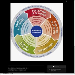 Infografía Las 5 Competencias de la Inteligencia Emocional que debes conocer -Orientacion Andujar