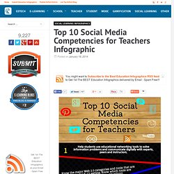 Top 10 Social Media Competencies for Teachers Infographic