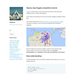 Step by step Kaggle competition tutorial – Datanice