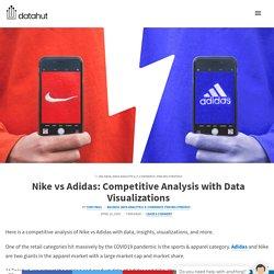 Nike vs Adidas: Competitive Analysis with Data Visualizations - Datahut