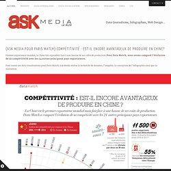 (ASK MEDIA POUR PARIS MATCH) Compétitivité : est-il encore avantageux de produire en Chine?