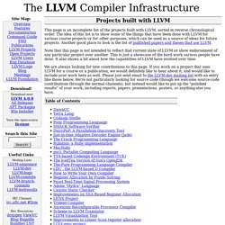 The LLVM Compiler Infrastructure Project