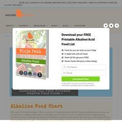 Free Complete Alkaline Food Chart – avocadoninja