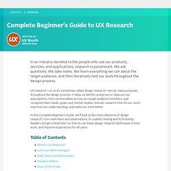 Complete Beginner's Guide to UX Research