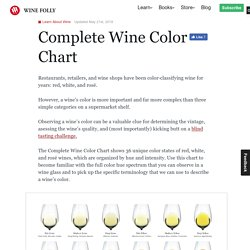 Complete Wine Color Chart (Download)