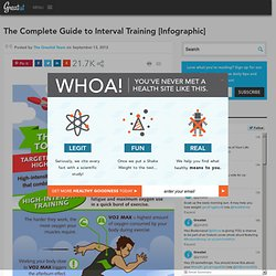 The Complete Guide to Interval Training [Infographic] - StumbleUpon