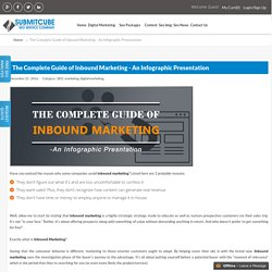 The Complete Guide of Inbound Marketing By Infographic