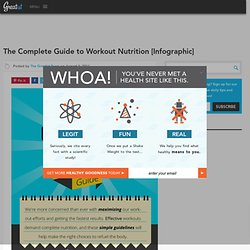 The Complete Guide to Workout Nutrition [Infographic] | Health and Fitness Articles