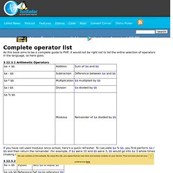 Complete operator list | Practical PHP Programming