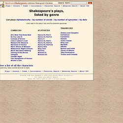 Complete list of Shakespeare's plays, by genre