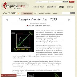 Complex domain: April 2013 - Cognitive Edge Network Blog