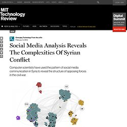 Social Media Analysis Reveals The Complexities Of Syrian Conflict