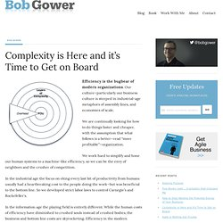 Complexity is Here and it's Time to Get on Board