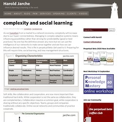 complexity and social learning