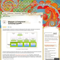 A Practical Guide to Software Architecture