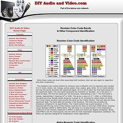 Car Audio Aftermarket Radio Color Codes.html | Autos Weblog