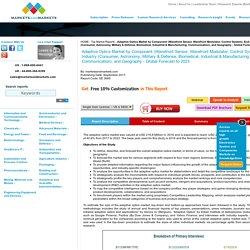 Adaptive Optics Market by Component Wavefront Sensor, Wavefront Modulator, Control System - 2023