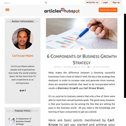 6 Components of Business Growth Strategy