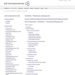 eZ Components - Documentation - API Reference