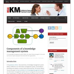 Components of a knowledge management system