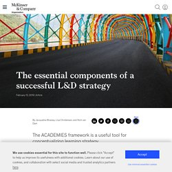 The essential components of a successful L&D strategy