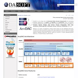 Delphi Components for Firebird, MySQL, MSSQL, Oracle, SQLite, PostgreSQL, SQL Anywhere, DB2 and more | DA-SOFT Technologies
