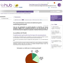 "Comportement consommateur, Stratégie marketing, ""Un consommateur sur trois est intéressé par le marketing participatif"", La synthèse de l'étude - La Poste - Tendances du marketing relationnel, consommation : le hub"
