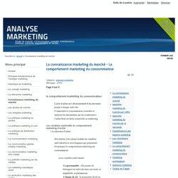Le comportement marketing du consommateur