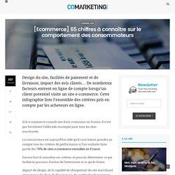 [Ecommerce] 65 chiffres à connaître sur le comportement des consommateurs