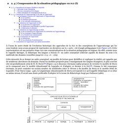 Composantes de la situation pédagogique en DLE (I)