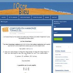 Composer en harmonie tonale (5)…