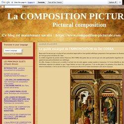 La COMPOSITION PICTURALE Pictural composition: Le guide escargot de l'ANNONCIATION de Del COSSA