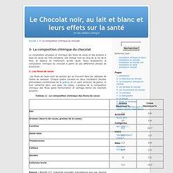 3- La composition chimique du chocolat « Le Chocolat noir, au lait et blanc et leurs effets sur la santé