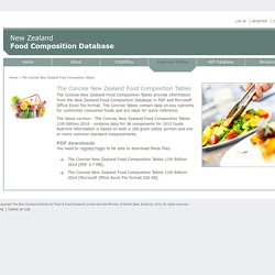 Food Composition Database: The Concise New Zealand Food Composition Tables