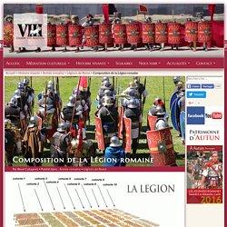Composition de la Légion romaine