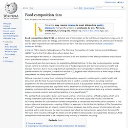 WIKIPEDIA - Food composition database.