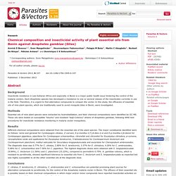 Parasites & Vectors 2013, 6:337 Chemical composition and insecticidal activity of plant essential oils from Benin against Anopheles gambiae (Giles)