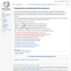 WIKIPEDIA – Composition nutritionnelle des aliments.
