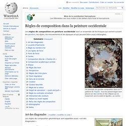 Règles de composition dans la peinture occidentale