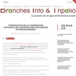 Composition de la Commission nationale de contrôle des techniques de renseignement