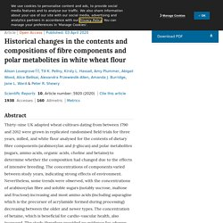 Historical changes in the contents and compositions of fibre components and polar metabolites in white wheat flour